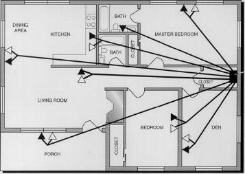 applications telecommunications communications wiring for figure 2 below is a larger two story house a den that could well serve as a home office again showing the star wiring pattern