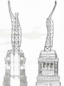 Education Statue Of Liberty From Concept To Construction