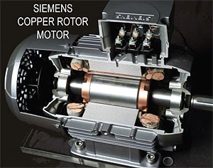Siemens Electric Motor Works (A) and (B) (Combined) Harvard Case Solution & Analysis