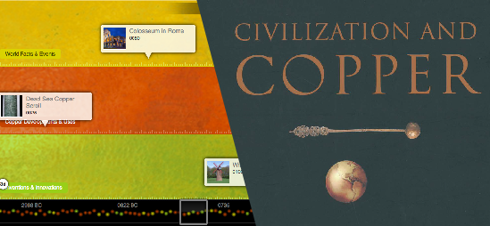 Timeline graphic along with cover of Copper and Civilization book