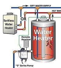 hot water heater diagram hot image wiring diagram wiring diagram for hot water heater the wiring diagram on hot water heater diagram